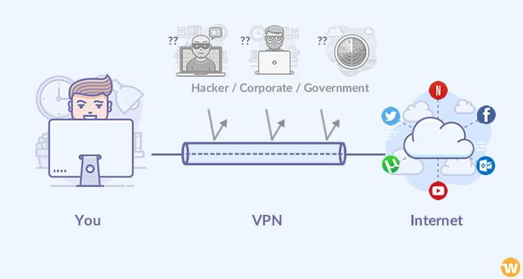 什麼是VPN